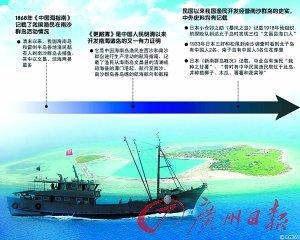 南海面临被瓜分危机 大国角力各怀企图(组图)
