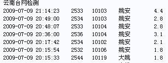 云南姚安震中余震不断 目前最高震级为4.4级