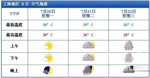 上海近三日天气预报图 新民网截图-上海发布今夏首个高温红色预警图片
