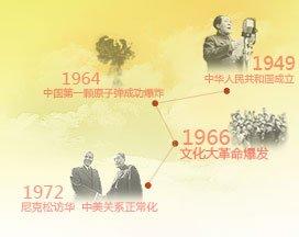 60年最具影响力的历史事件
