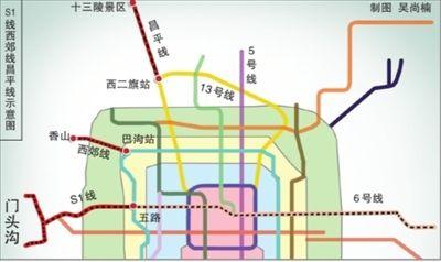 北京地铁S1线确定使用中低速磁悬浮(图)