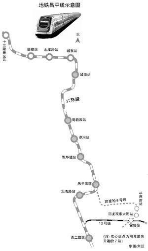 北京地铁昌平线明年通7站 朱辛庄站将连8号线图片