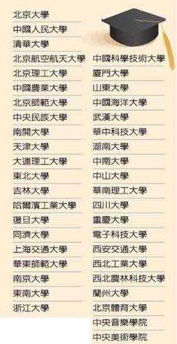 台湾拟开放大陆学生来台就读 并承认大陆学历