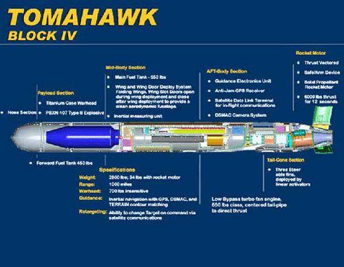美国为战斧巡航导弹安装8通道抗干扰GPS接收器