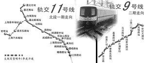 轨交9号线二期、11号线北段一期12月31日开通