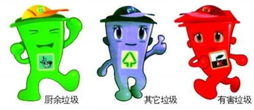 广州垃圾分类手抄报