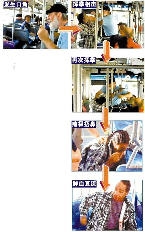 美6旬老人公交挑衅黑人青年并将其打伤