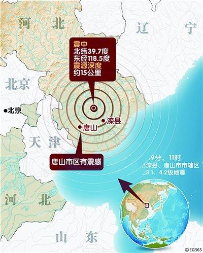 唐山地震34年后再发余震 地震局长称不必恐慌
