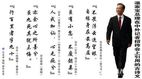图表:温家宝在中外记者招待会上引用古诗文