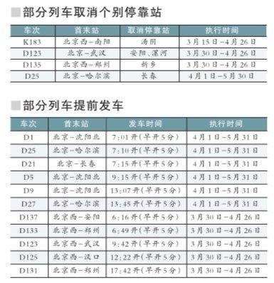 北京西站等车站30趟始发和终到列车的运行时刻、行车线路将改变.-高清图片