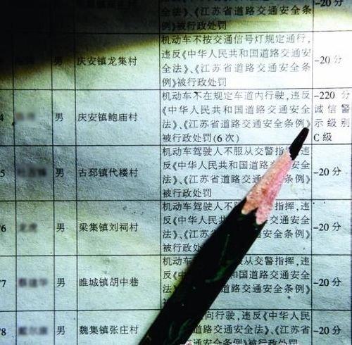 """县政府给公民""""评级""""鞭策群众优待""""良""""民"""