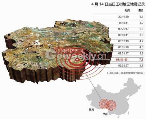 中国地震台网中心:玉树地震监测能力弱(图)