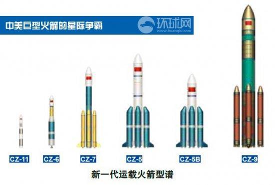 中国巨型火箭2030年首飞 推力3千吨载荷100吨