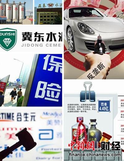 中国反垄断扩围已开6张上亿罚单专家:会更频繁