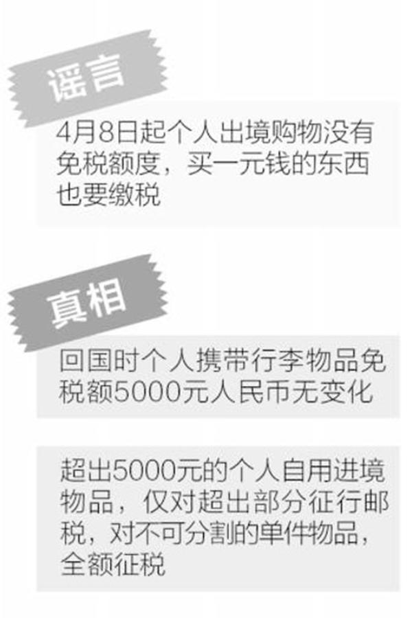 财政部:个人携物品免税额5000元未变 超出征税
