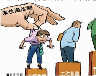 长沙劳保部门称末位淘汰违法 员工可申请赔偿