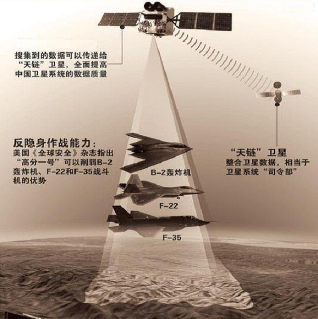 中国卫星竟能连续跟踪飞机舰船 美国航母避之不及