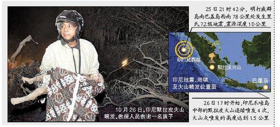 印尼强震引发海啸 我使馆称尚无中国人伤亡