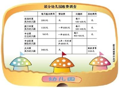 幼儿园禁收赞助费 北京将调整公办园收费标准