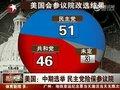 视频:美国中期选举 民主党险保参议院