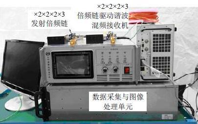 中国完成新型雷达系统 可穿透墙体对屋内扫描成像