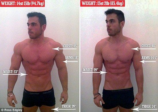 男子挑战减肥极限 24小时内减重11公斤 图