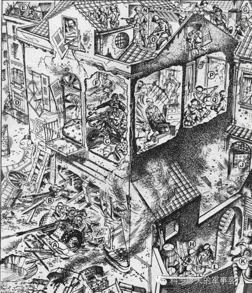 巷战的艺术:德国人无法攻克的苏军楼房堡垒