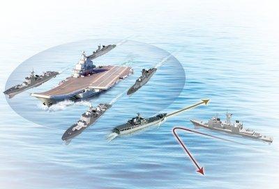 中美军舰南海对峙内情:美舰强闯我航母内防区