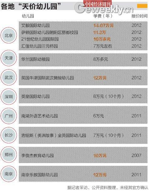 图/《中国经济周刊》