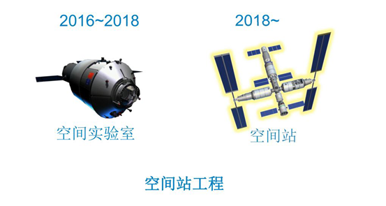 中秋佳节,展望天宫:中国未来大型空间站先睹为快