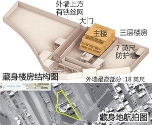 本・拉登藏身楼房结构示意图