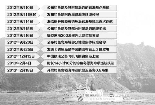 海洋局:中国海监船距钓鱼岛最近不到1.5公里