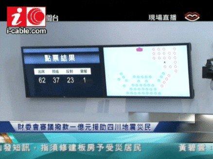 香港立法会通过决议向四川地震灾区捐款1亿港元