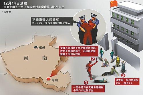 砍学生案犯受末日论毒害 光山县长否认封锁消息