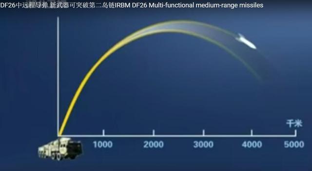 东风26导弹速度可达18马赫 美国航母恐没活路