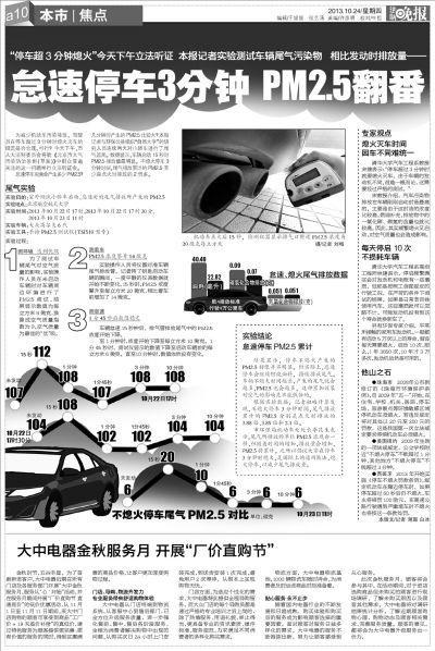 本报去年10月24日所做实验佐证了停车不熄火会对空气造成污染。实验数据显示,不熄火停车3分钟时间,尾气排放累计的PM2.5分别是点火时排放的3.88倍、3.85倍和2.1倍。