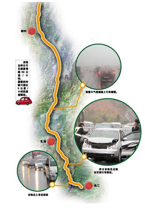 京珠北高速拥堵加剧 100公里路花费8小时