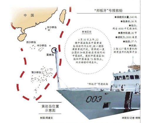 菲律宾增派警卫队船只:菲2艘船对峙中国1艘船