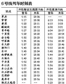 北京四地铁线30日开通 首末车时间确定(图)
