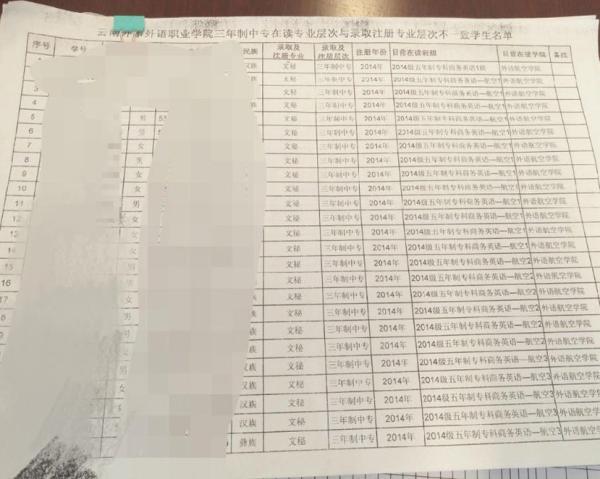 """云南部分学生换专业两年后被""""退回"""" 教育厅调查"""