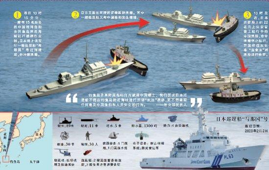 日本巡逻船钓鱼岛撞我渔船 中方提出严正交涉