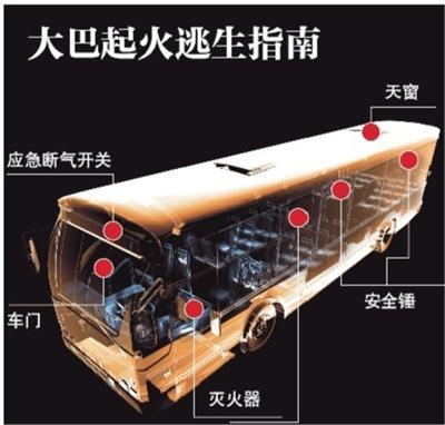 辽宁赴台旅行团大巴起火26人遇难 起火原因不明