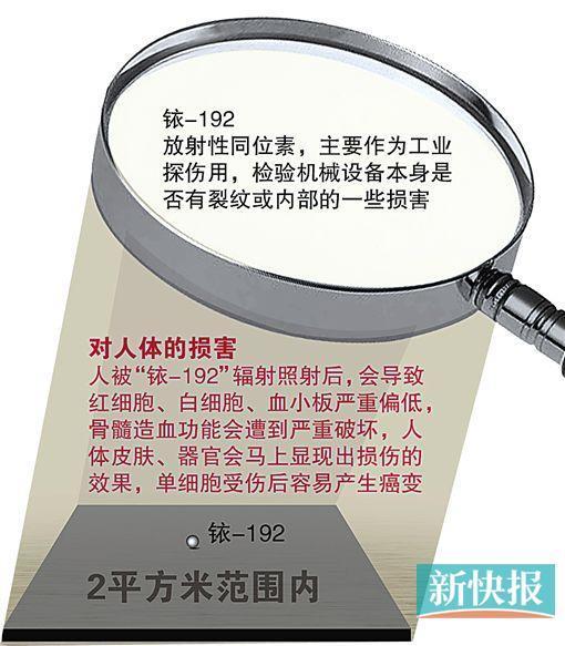 南京丢失放射源已找回 尚未发现人员受伤