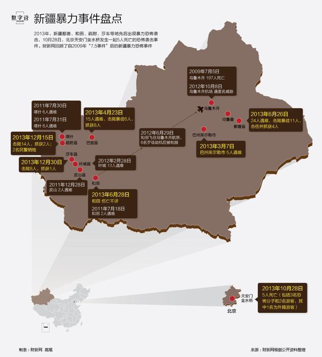 """自""""7.5""""事件以来的新疆暴力袭击事件盘点。财新网 制图"""