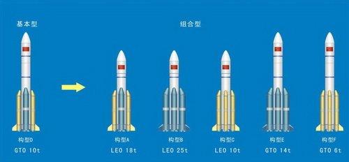 长征7号火箭将与美猎鹰9一战