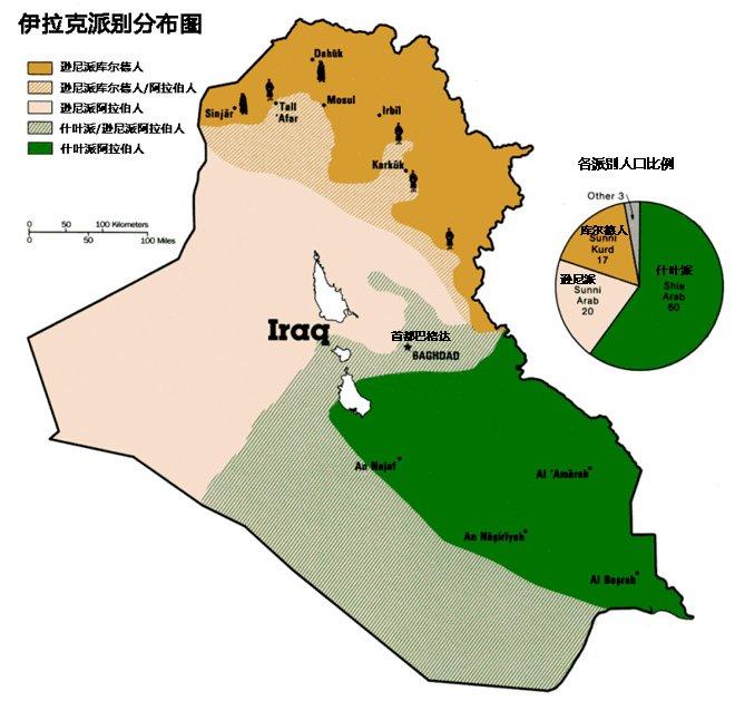 伊拉克派别地理和人口分布图