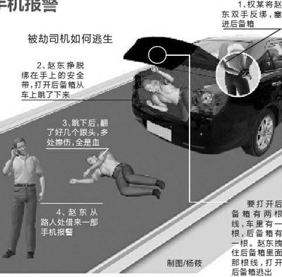 男子遭抢劫被塞车后备箱 跳车逃生后借手机报警