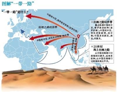 """""""一带一路""""路线图发布:新疆福建成核心区"""