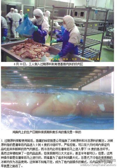 麦当劳肯德基供应商使用过期肉 优先供中国市场