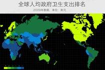 全球人均政府卫生支出排名